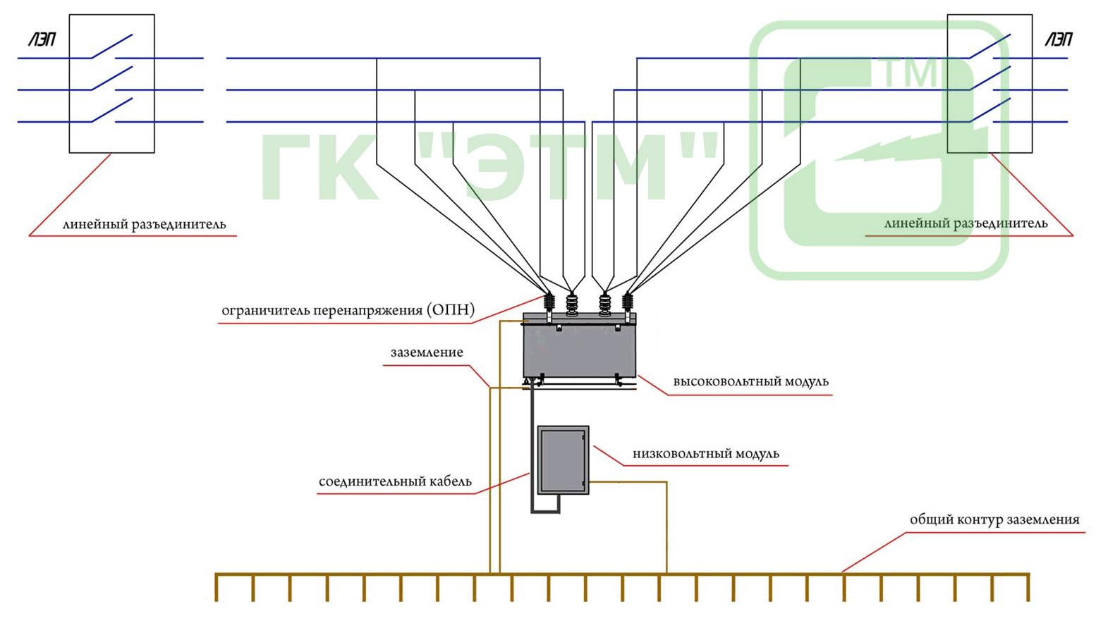 ксо 298 вторичная коммутация монтажная схема клеммник